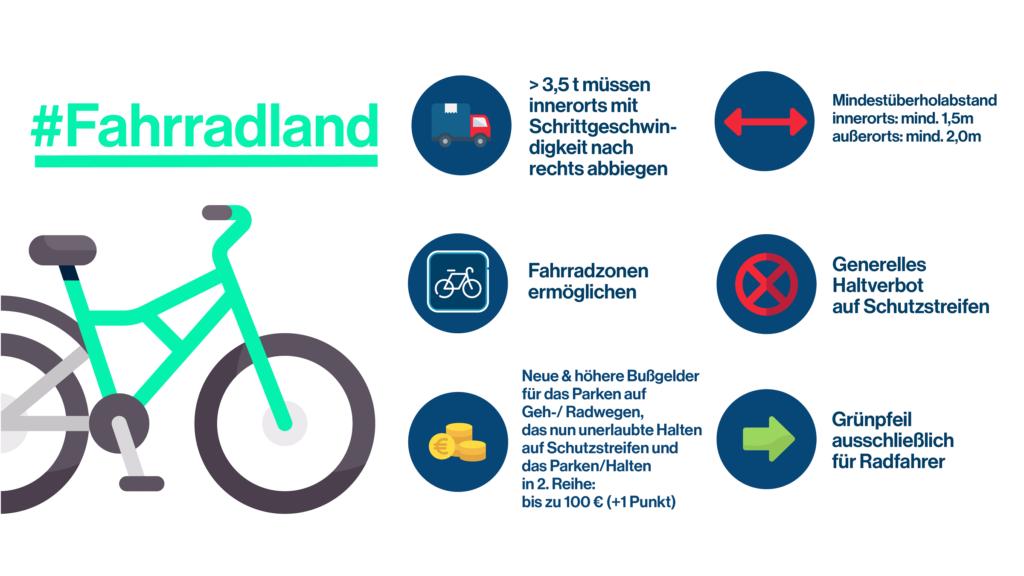 Neue Regeln der Straßenverkehrsordnung für den Radverkehr