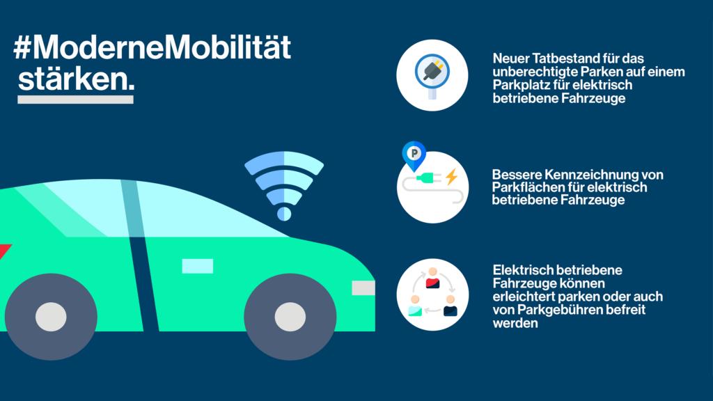 Neue Regeln der Straßenverkehrsordnung für Elektroautos