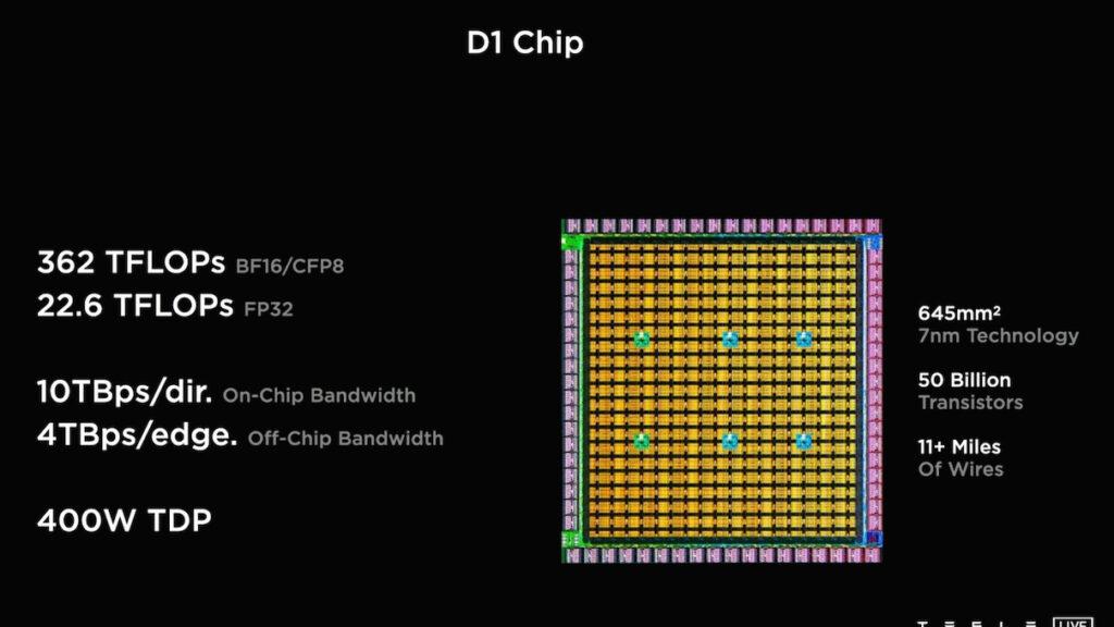 """Der Kern des Dojo-Supercomputers Aus Tausenden dieser """"Training Node"""" genannten Chips soll sich der Rechner zusammensetzen, der das vollautonome Fahren steuert. Die Basis bildet eine 64-Bit-in-Order-CPU. Gleich 354 der Kerne bilden einen D1. Screenshot Tesla"""