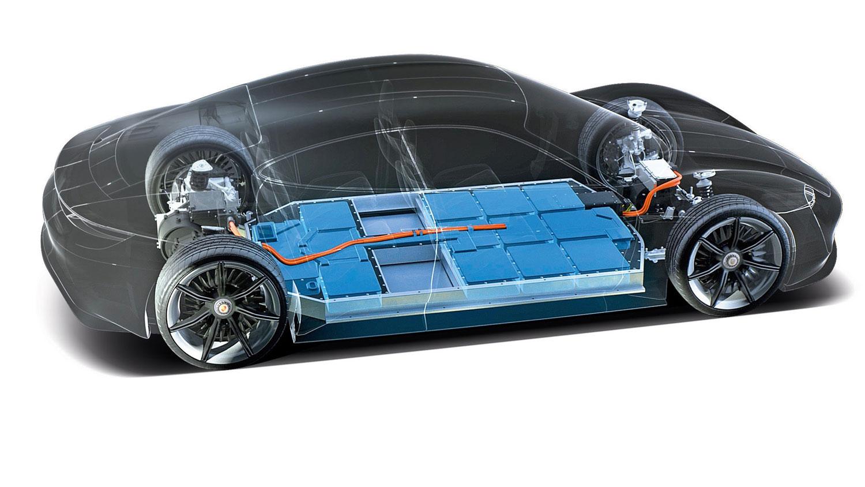 Hochleistungs-Akku Porsche
