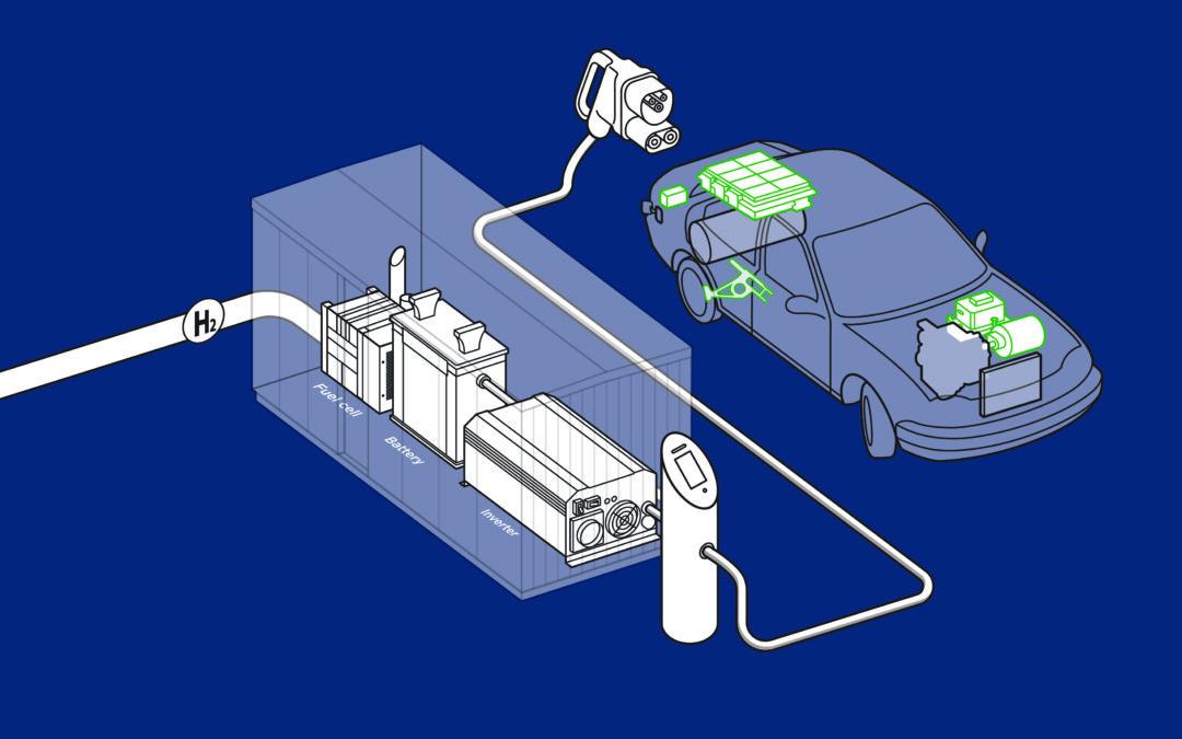AFC: Ladesäulen-Strom aus der Brennstoffzelle