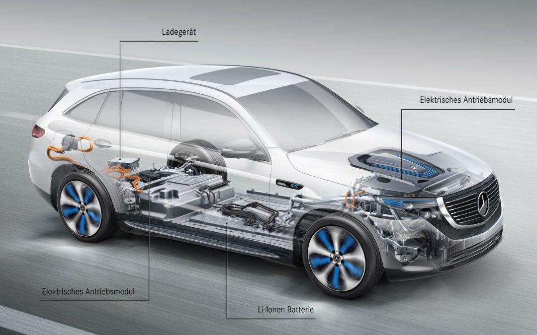 Mercedes EQC: Die Batterie im Detail
